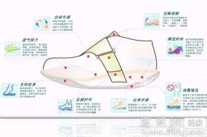 抢滩3万亿母婴市场 贵之步打造智能孕妇鞋